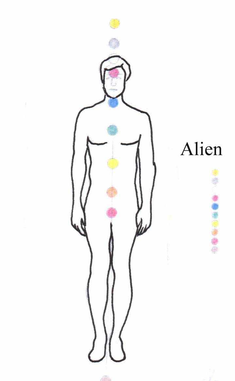 chakra-alien